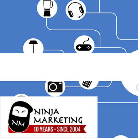 Network e opportunità di business: Ninja Marketing in aula MBA