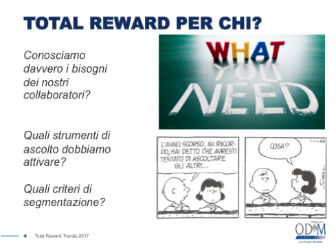 total reward 2