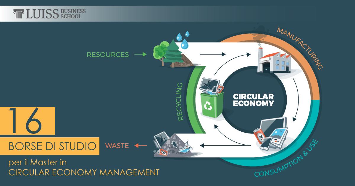 Circular Economy management