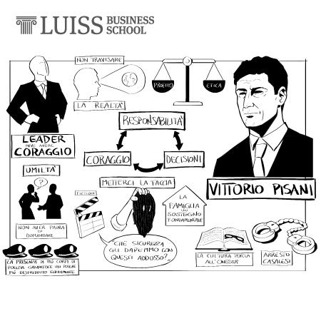 Gli studenti LUISS Business School raccontano Leader for Talent con Vittorio Pisani
